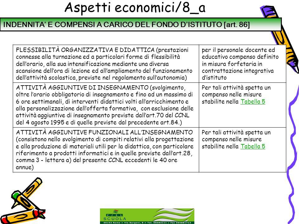 Aspetti economici/8_a INDENNITA' E COMPENSI A CARICO DEL FONDO D'ISTITUTO [art. 86]